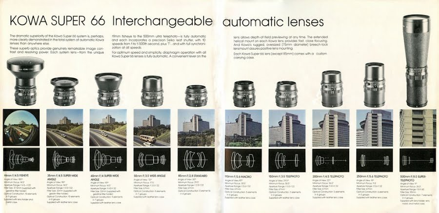 Kowa_Super_66_brochure_lenses.jpg